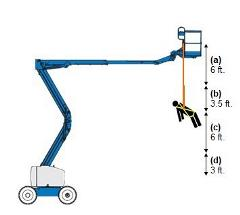 What Type of Harness Do I Need to Operate a Genie® Aerial Lift?