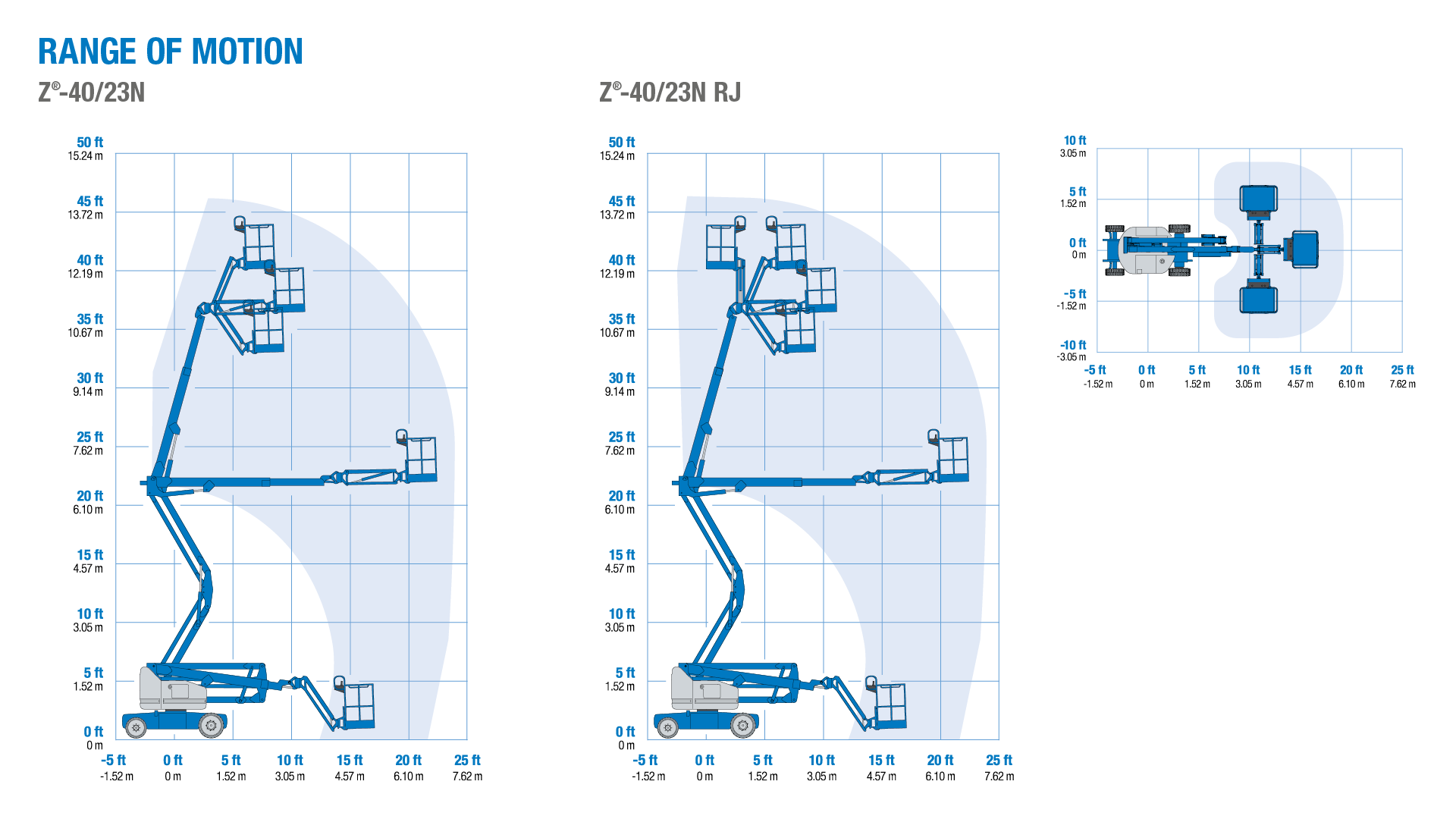 wiring diagram for genie 34 20 wiring diagram perfomance  genie lift wiring diagram #12