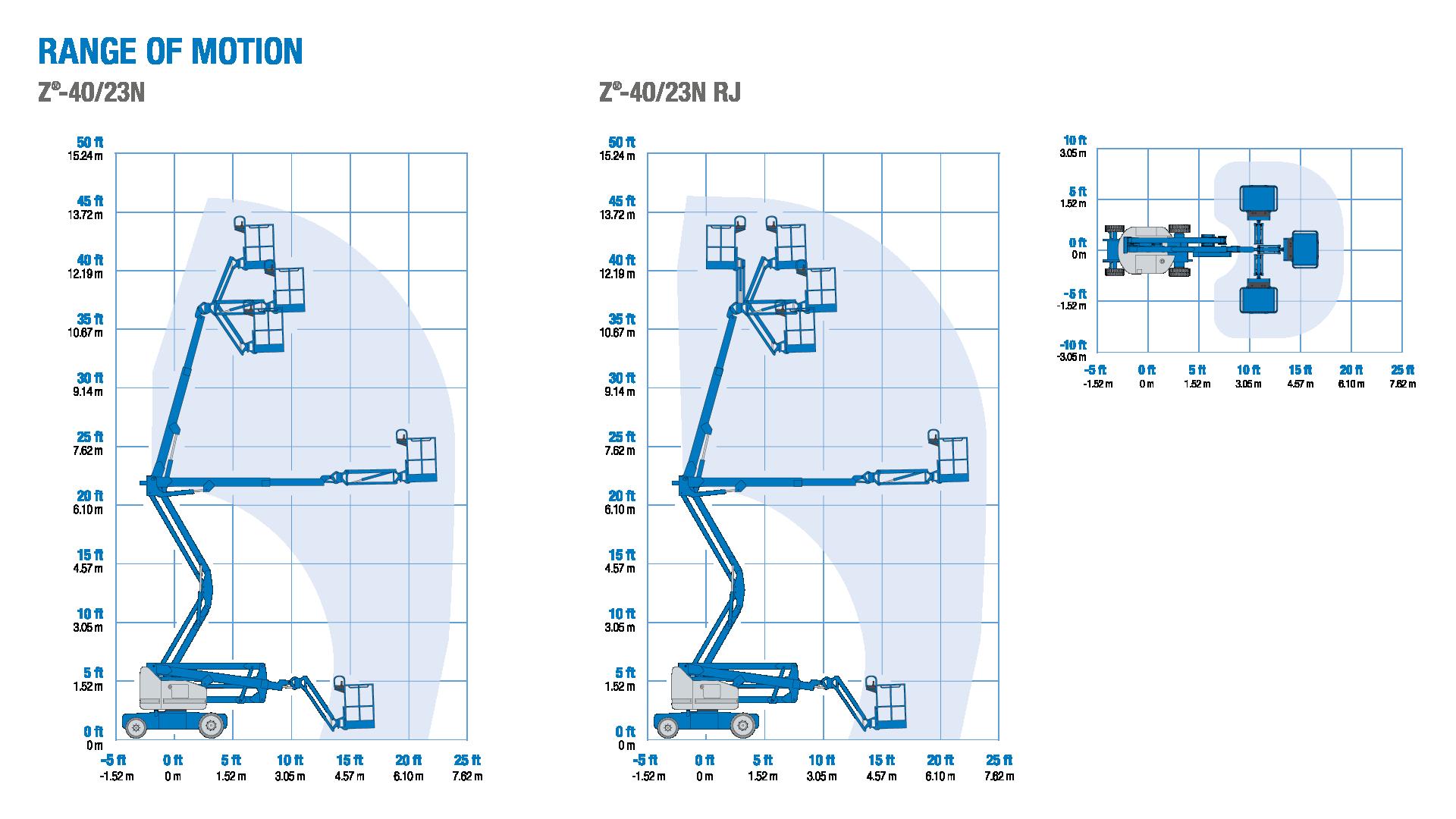 genie z 40 23 n z 40 23 n rj articulated boom lift rh genielift com 3-Way Switch Wiring Diagram HVAC Wiring Diagrams