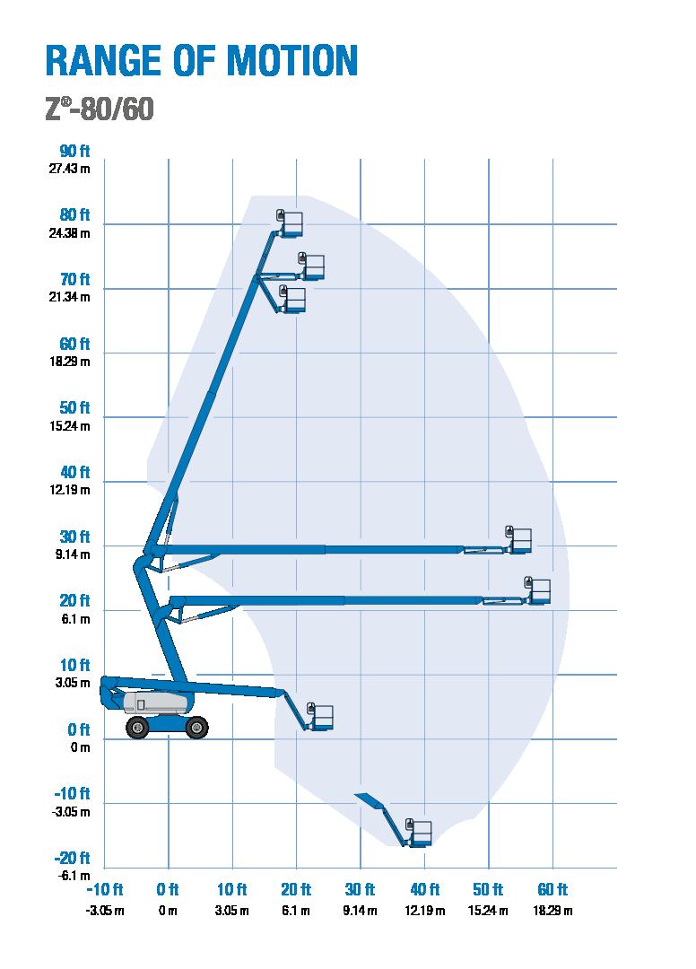 Range of motion - Genie Z-80/60 articulating boom lift