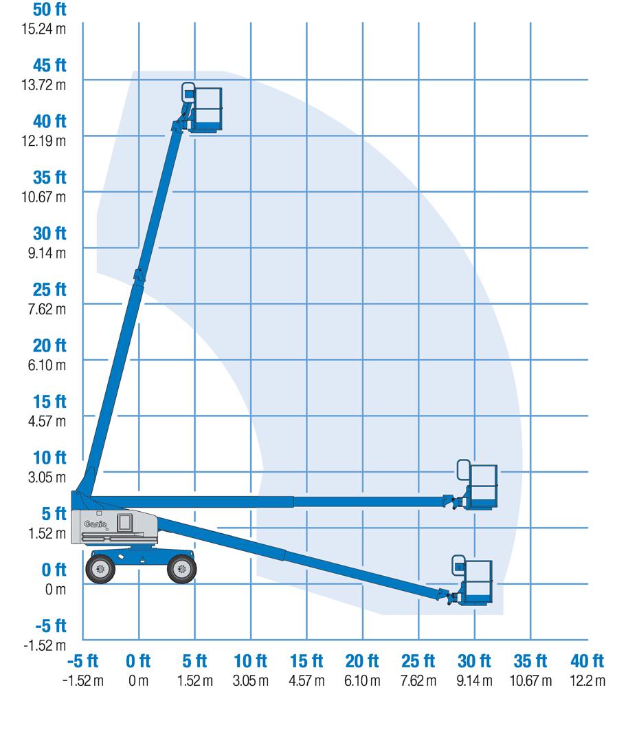 genie® s® 40 and s® 45 telescopic boom lift  genie s 40 wiring diagram #6