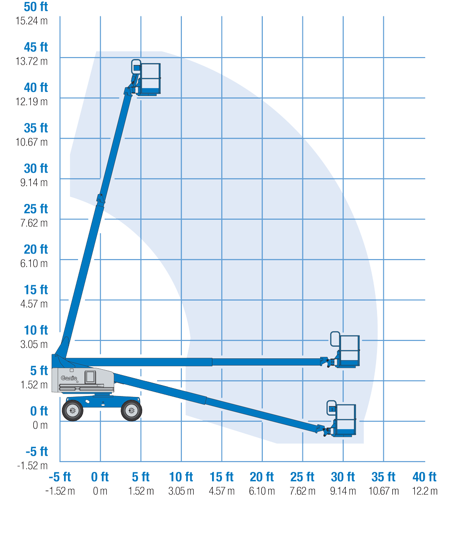 genie excelerator wiring diagram genie excelerator