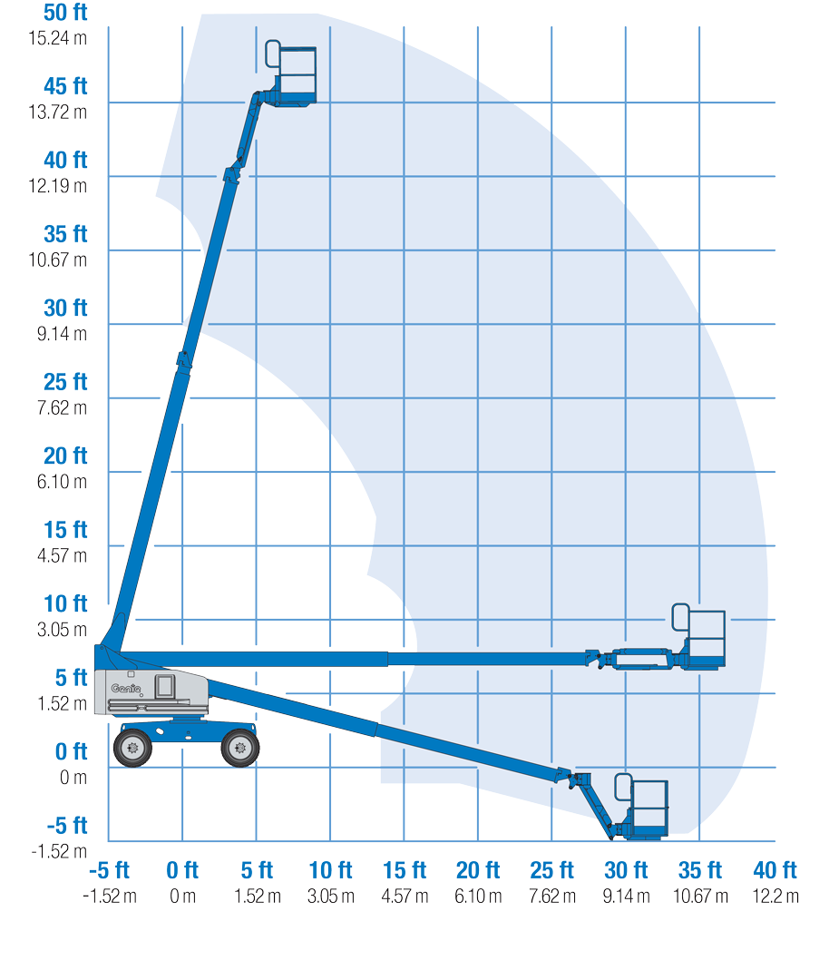 Genie S-40 telescopic boom lift