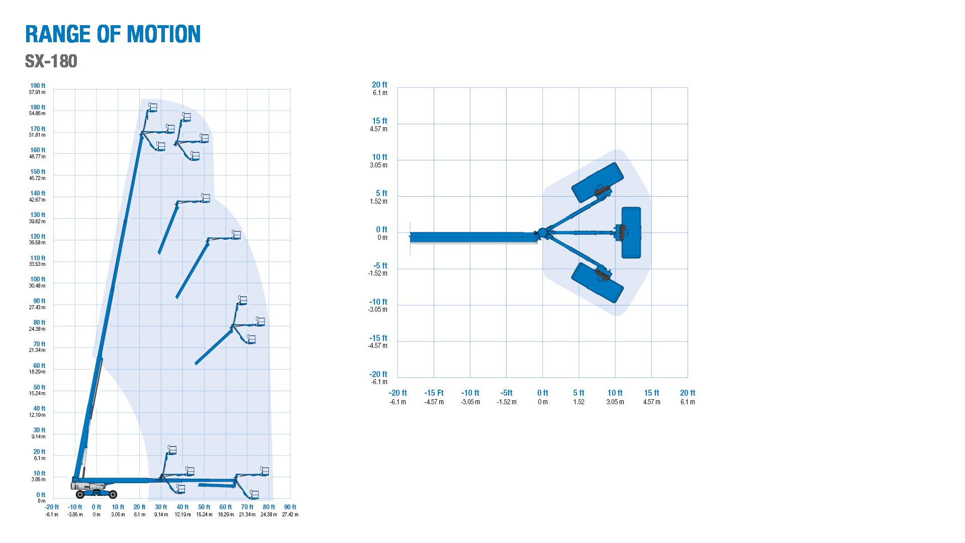 Range of motion - Genie SX-180 telescopic boom lift